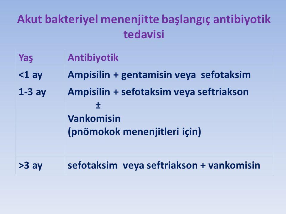 Akut bakteriyel menenjitte başlangıç antibiyotik tedavisi