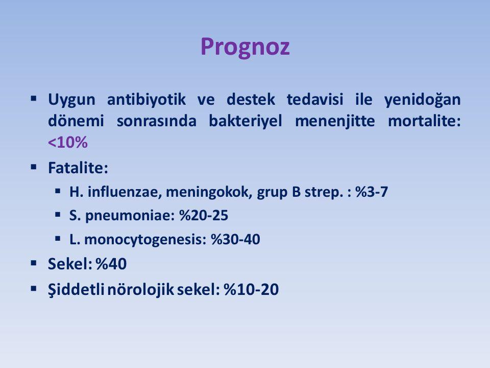 Prognoz Uygun antibiyotik ve destek tedavisi ile yenidoğan dönemi sonrasında bakteriyel menenjitte mortalite: <10%