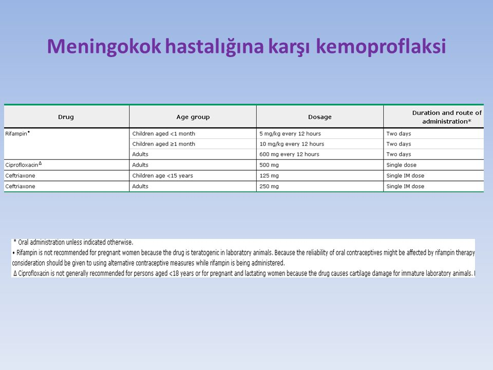 Meningokok hastalığına karşı kemoproflaksi