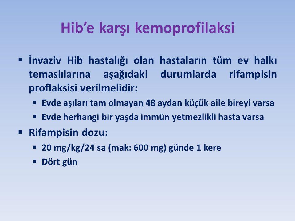 Hib'e karşı kemoprofilaksi