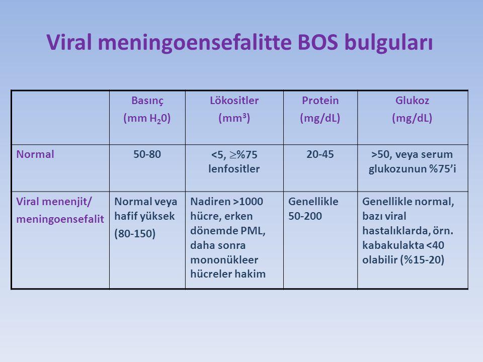 Viral meningoensefalitte BOS bulguları