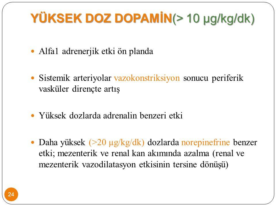 YÜKSEK DOZ DOPAMİN(> 10 µg/kg/dk)
