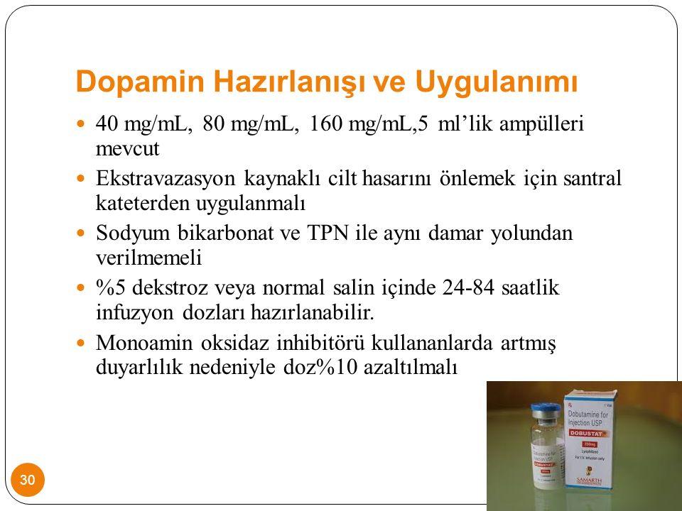 Dopamin Hazırlanışı ve Uygulanımı