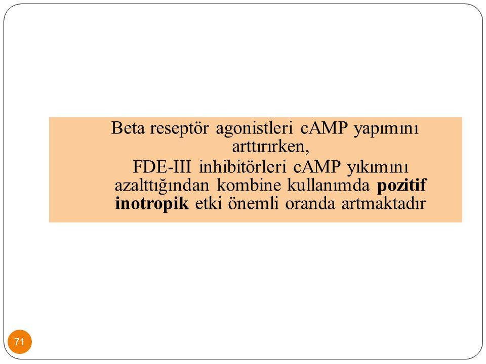 Beta reseptör agonistleri cAMP yapımını arttırırken, FDE-III inhibitörleri cAMP yıkımını azalttığından kombine kullanımda pozitif inotropik etki önemli oranda artmaktadır