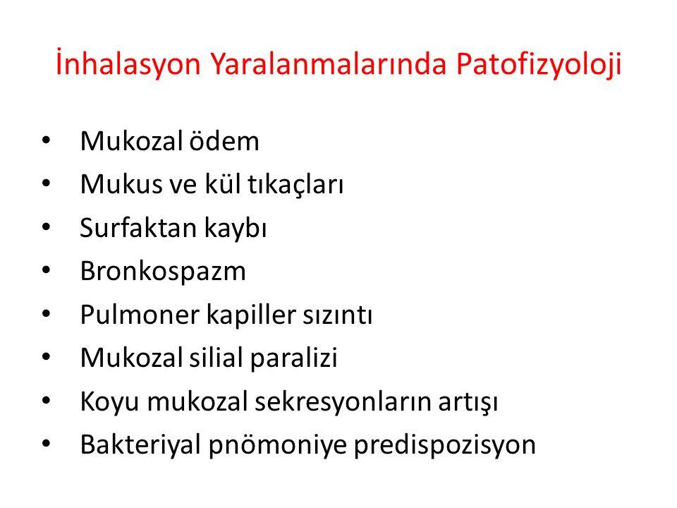 İnhalasyon Yaralanmalarında Patofizyoloji