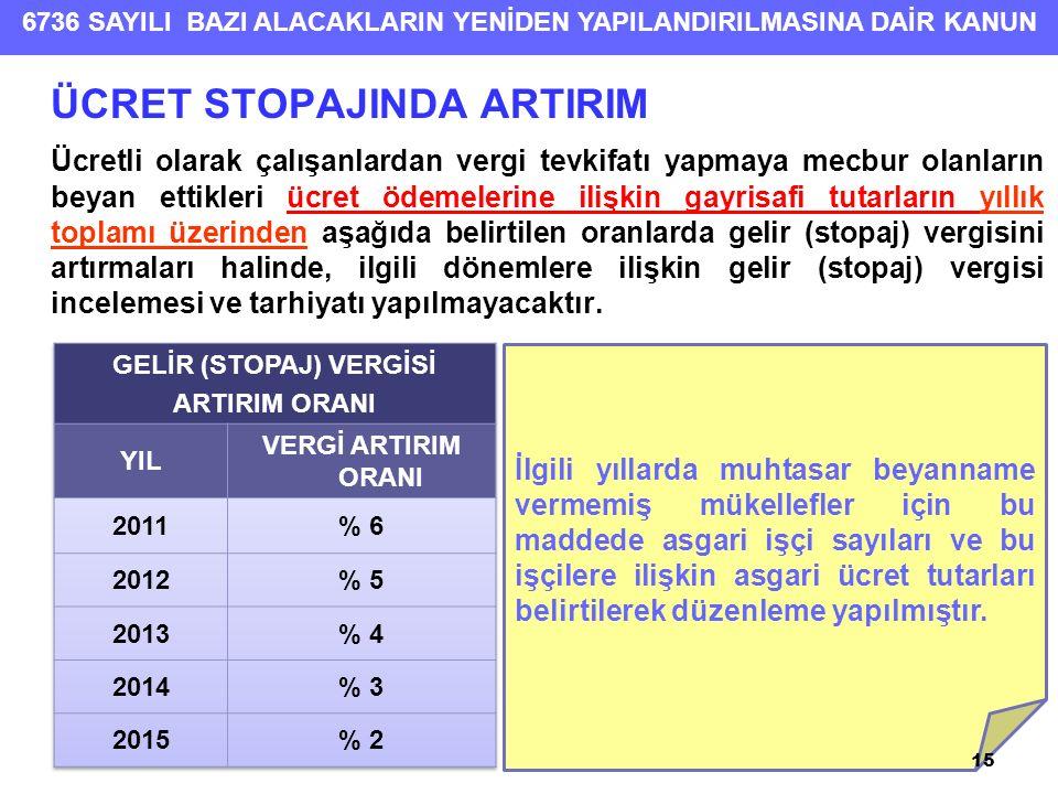 GELİR (STOPAJ) VERGİSİ