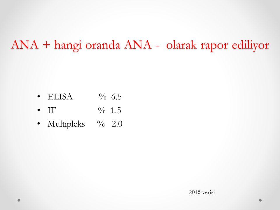 ANA + hangi oranda ANA - olarak rapor ediliyor