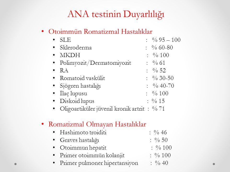 ANA testinin Duyarlılığı