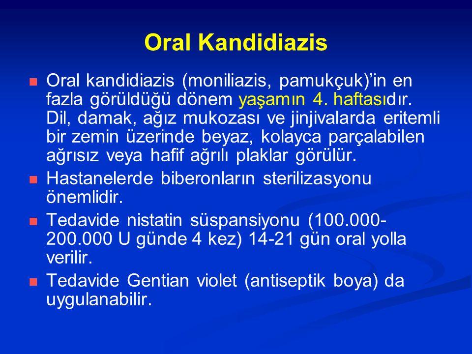 Oral Kandidiazis