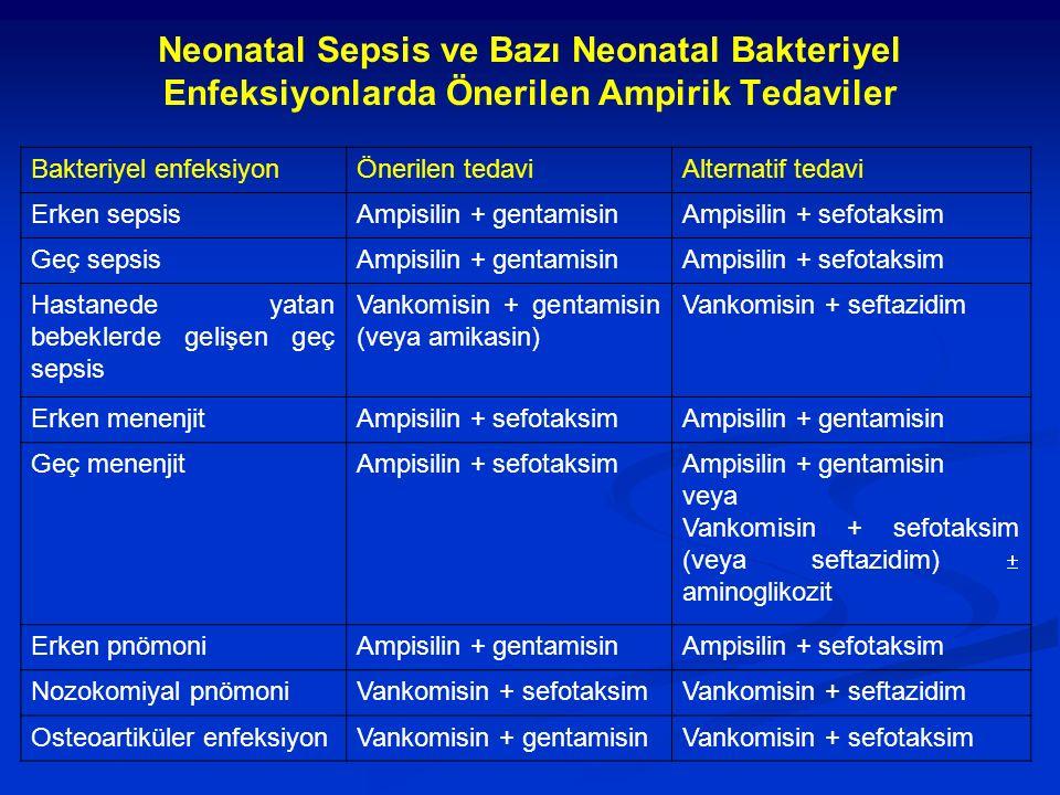 Neonatal Sepsis ve Bazı Neonatal Bakteriyel Enfeksiyonlarda Önerilen Ampirik Tedaviler