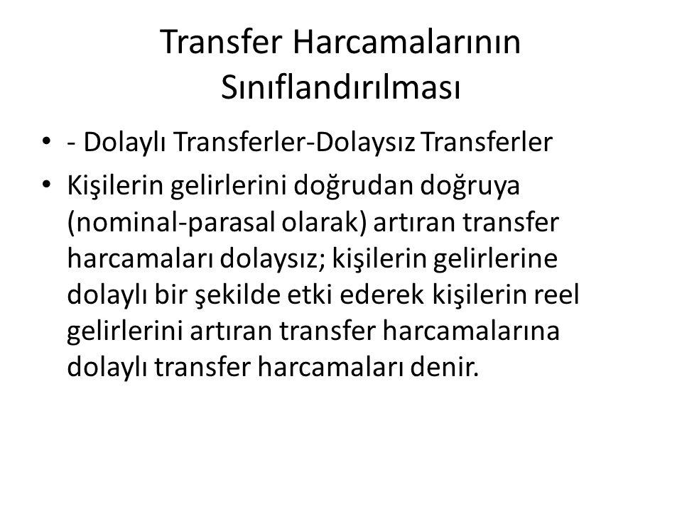 Transfer Harcamalarının Sınıflandırılması