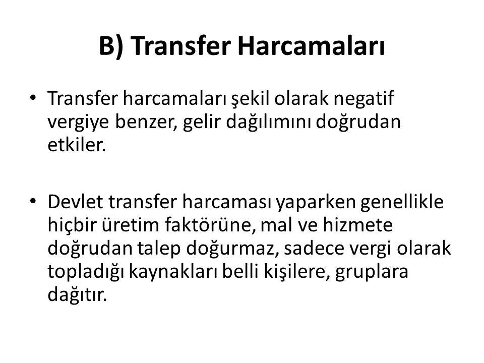 B) Transfer Harcamaları