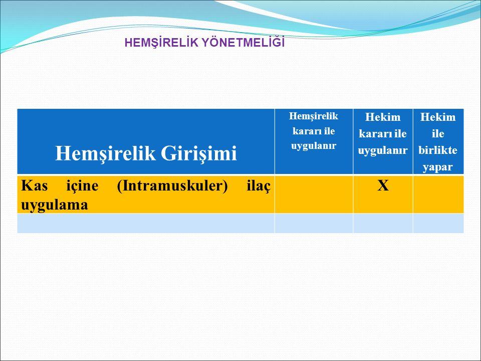 Hemşirelik Girişimi Kas içine (Intramuskuler) ilaç uygulama X