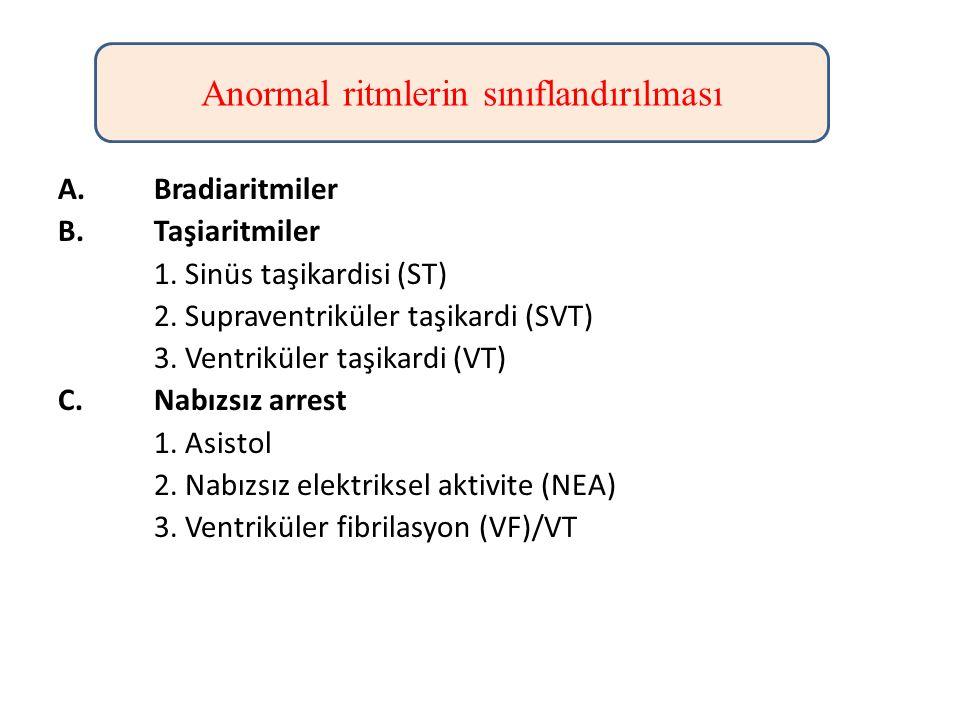 Anormal ritmlerin sınıflandırılması