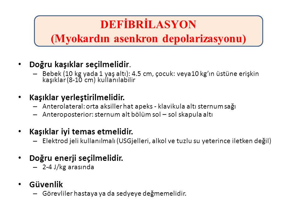 (Myokardın asenkron depolarizasyonu)