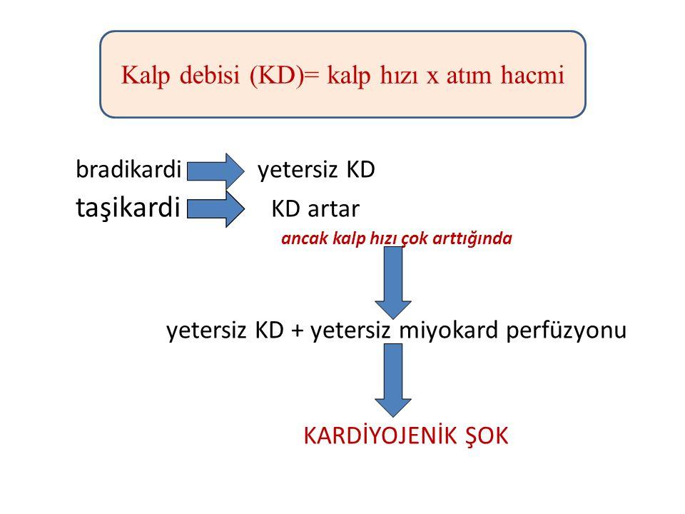 Kalp debisi (KD)= kalp hızı x atım hacmi