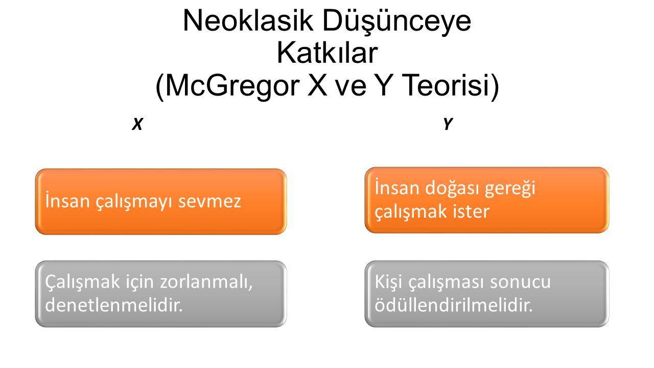 Neoklasik Düşünceye Katkılar (McGregor X ve Y Teorisi)