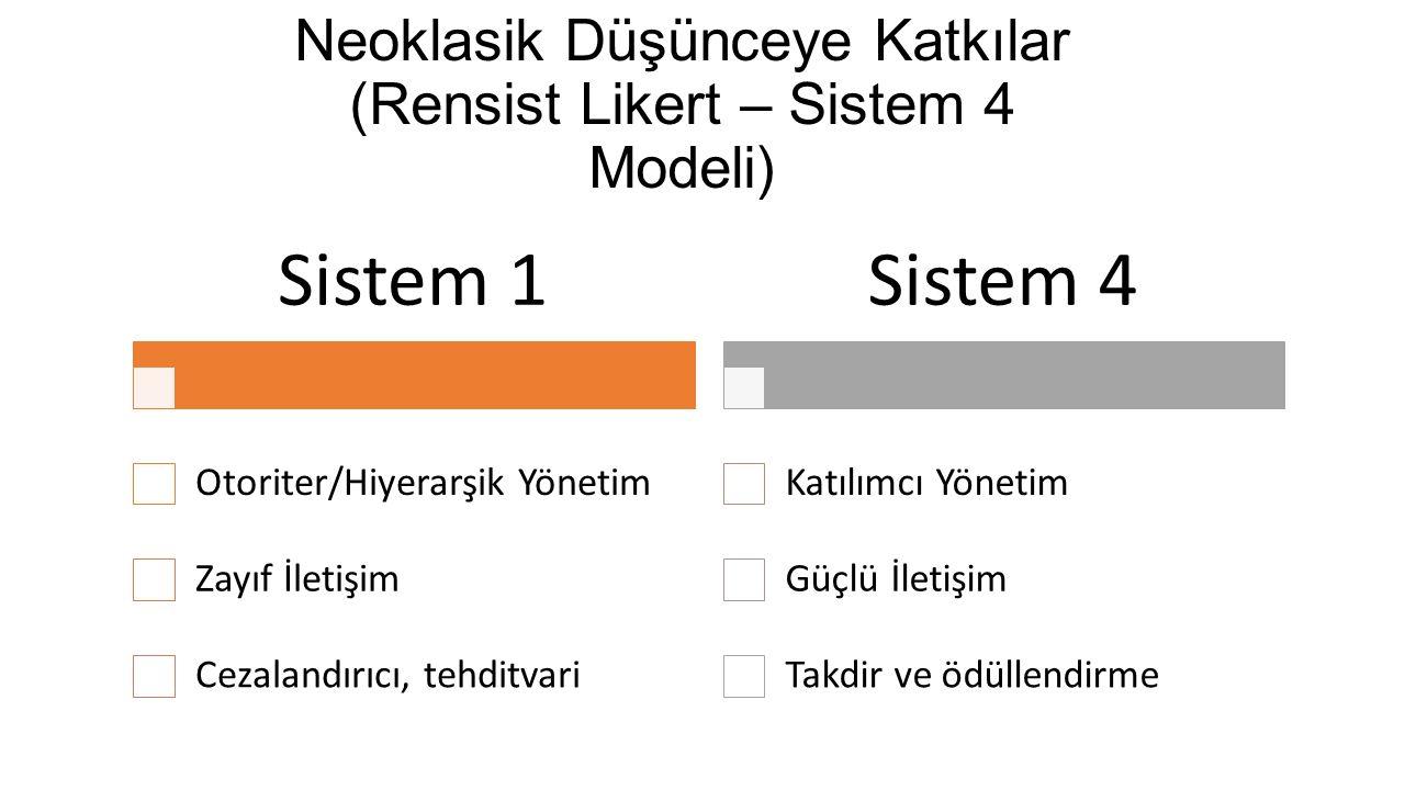 Neoklasik Düşünceye Katkılar (Rensist Likert – Sistem 4 Modeli)
