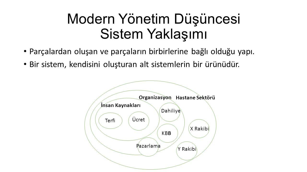 Modern Yönetim Düşüncesi Sistem Yaklaşımı