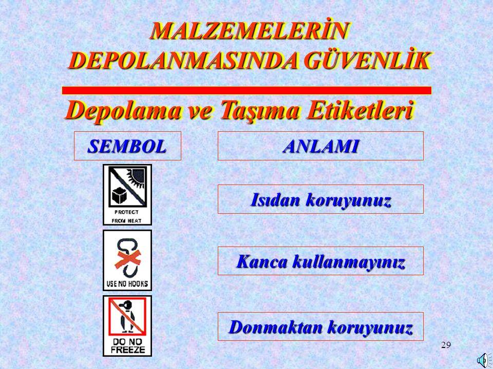 MALZEMELERİN DEPOLANMASINDA GÜVENLİK Depolama ve Taşıma Etiketleri
