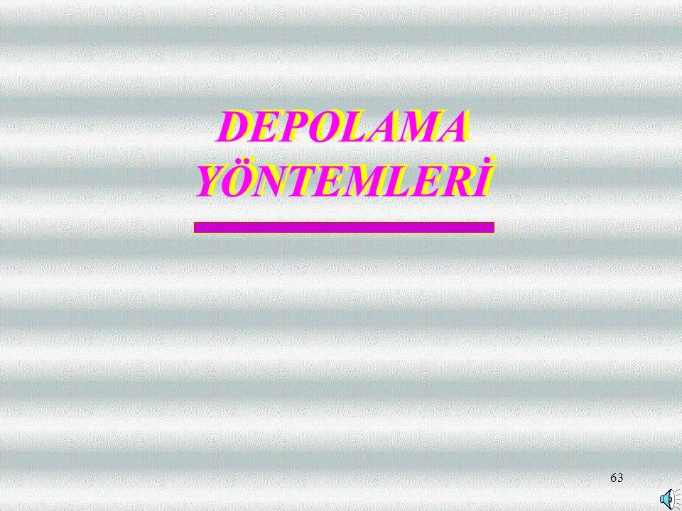 DEPOLAMA YÖNTEMLERİ