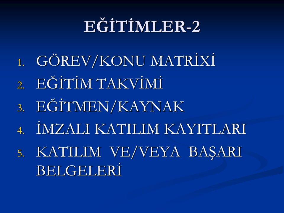 EĞİTİMLER-2 GÖREV/KONU MATRİXİ EĞİTİM TAKVİMİ EĞİTMEN/KAYNAK