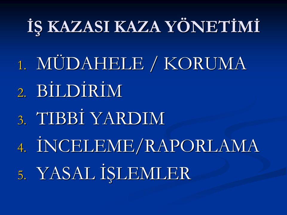 İŞ KAZASI KAZA YÖNETİMİ