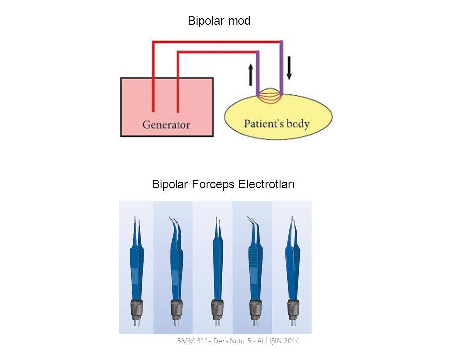 Bipolar Forceps Electrotları