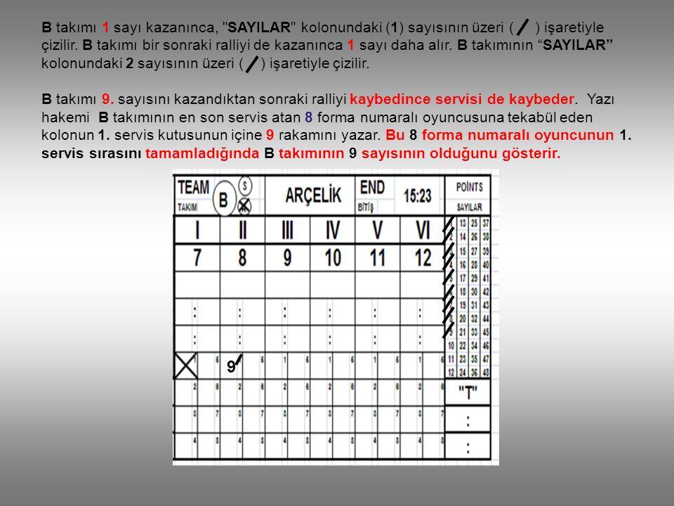 B takımı 1 sayı kazanınca, SAYILAR kolonundaki (1) sayısının üzeri ( ) işaretiyle çizilir. B takımı bir sonraki ralliyi de kazanınca 1 sayı daha alır. B takımının SAYILAR kolonundaki 2 sayısının üzeri ( ) işaretiyle çizilir.