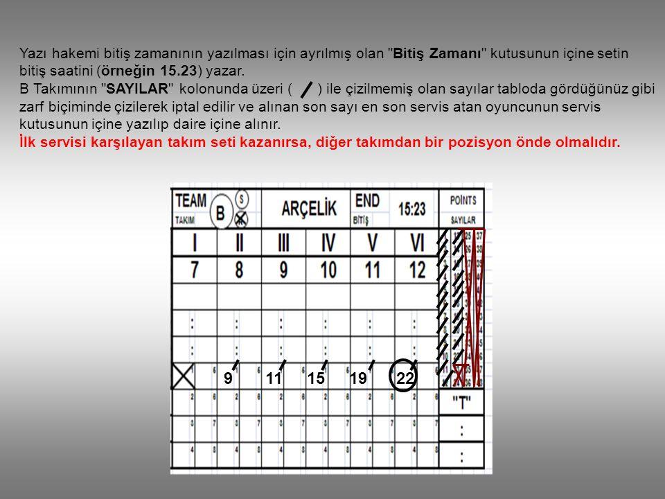 Yazı hakemi bitiş zamanının yazılması için ayrılmış olan Bitiş Zamanı kutusunun içine setin bitiş saatini (örneğin 15.23) yazar. B Takımının SAYILAR kolonunda üzeri ( ) ile çizilmemiş olan sayılar tabloda gördüğünüz gibi zarf biçiminde çizilerek iptal edilir ve alınan son sayı en son servis atan oyuncunun servis kutusunun içine yazılıp daire içine alınır. İlk servisi karşılayan takım seti kazanırsa, diğer takımdan bir pozisyon önde olmalıdır.