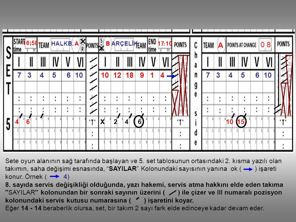 16:58 HALKB. A. B ARÇELİK 17 10. A. 0 8. 7 3 4 5 6 10. 10 12 18 9 1 4.