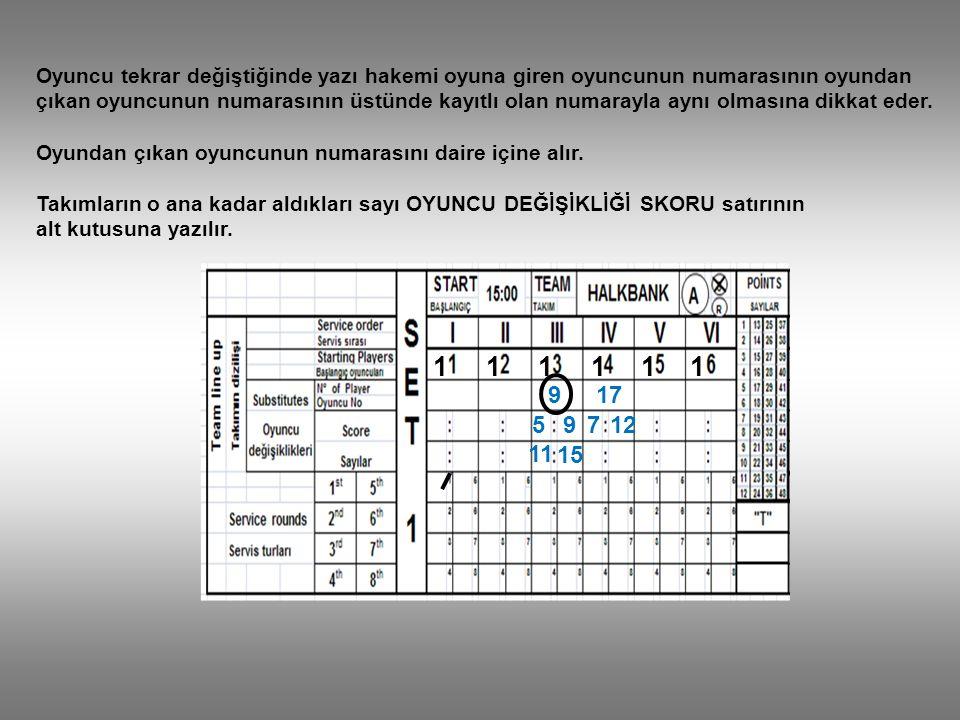 Oyuncu tekrar değiştiğinde yazı hakemi oyuna giren oyuncunun numarasının oyundan