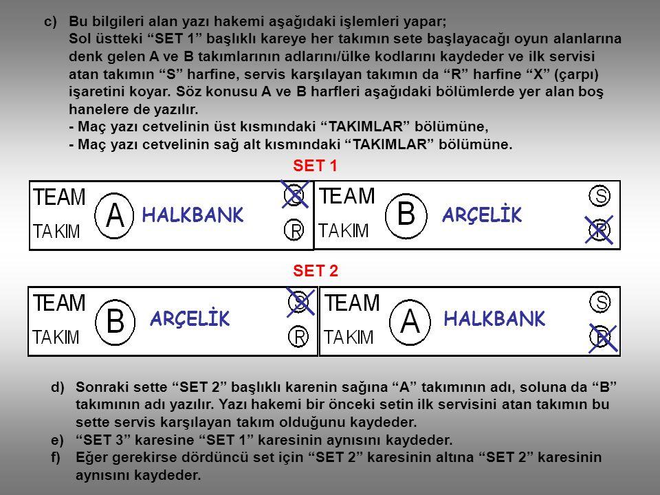 HALKBANK ARÇELİK ARÇELİK HALKBANK SET 1 SET 2