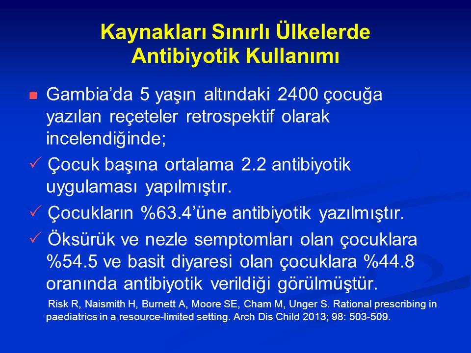 Kaynakları Sınırlı Ülkelerde Antibiyotik Kullanımı