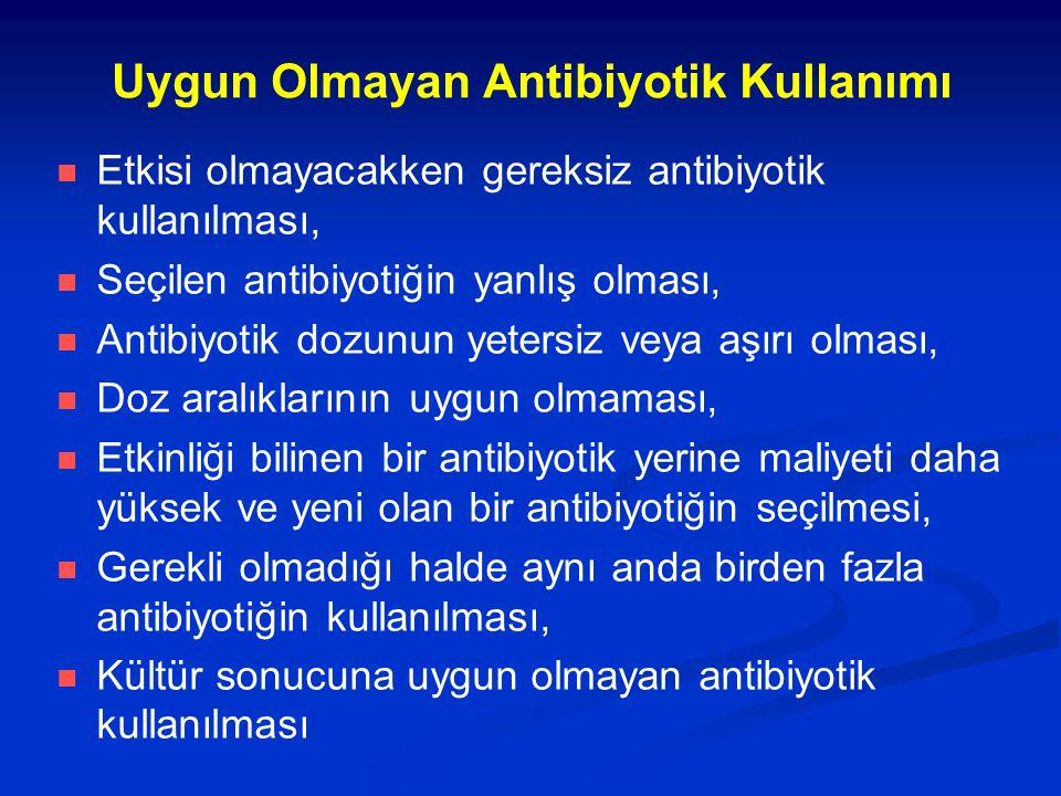 Uygun Olmayan Antibiyotik Kullanımı
