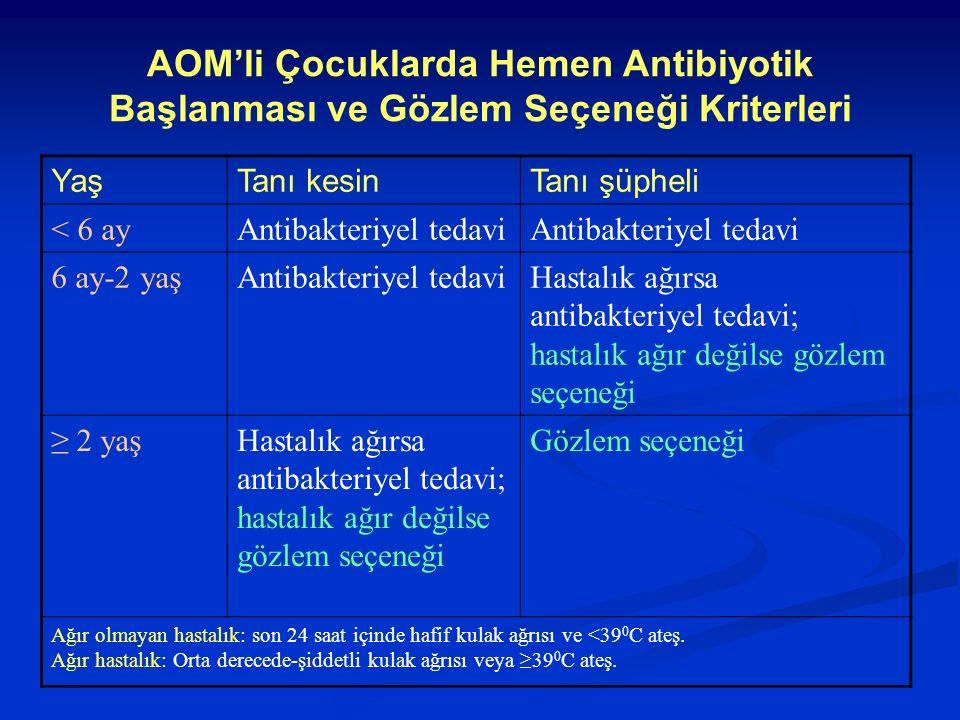 AOM'li Çocuklarda Hemen Antibiyotik Başlanması ve Gözlem Seçeneği Kriterleri