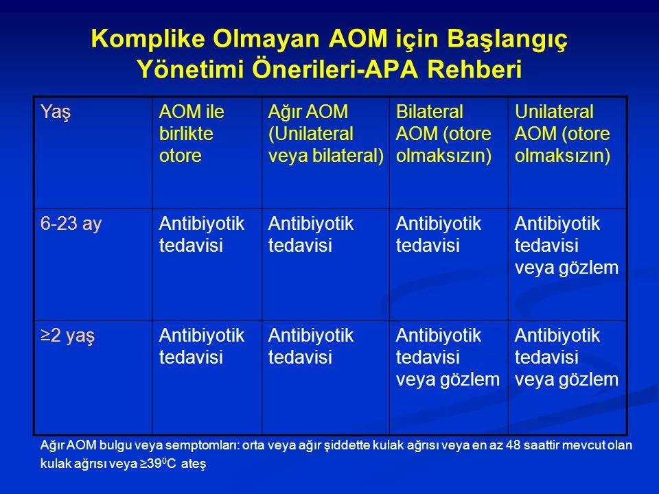 Komplike Olmayan AOM için Başlangıç Yönetimi Önerileri-APA Rehberi