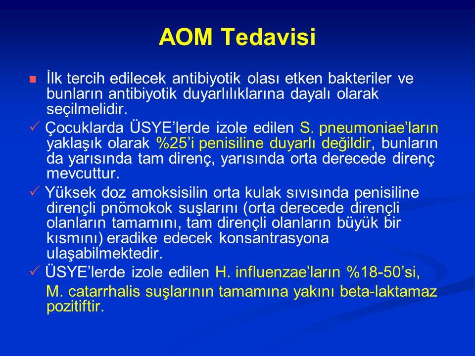 AOM Tedavisi İlk tercih edilecek antibiyotik olası etken bakteriler ve bunların antibiyotik duyarlılıklarına dayalı olarak seçilmelidir.