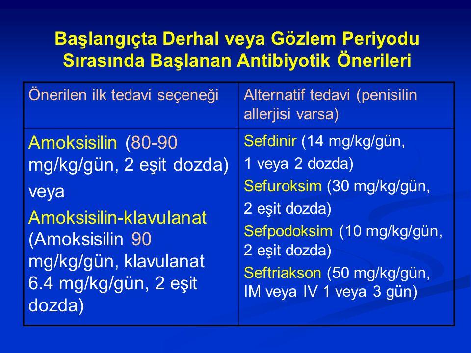 Amoksisilin (80-90 mg/kg/gün, 2 eşit dozda) veya