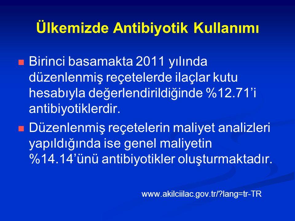 Ülkemizde Antibiyotik Kullanımı