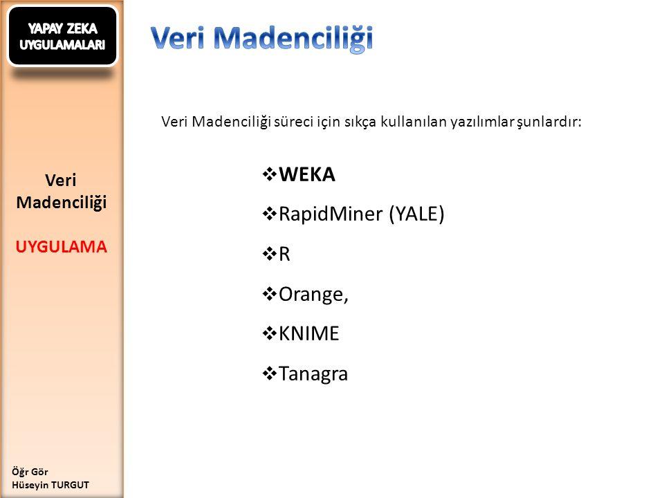 Veri Madenciliği WEKA RapidMiner (YALE) R Orange, KNIME Tanagra