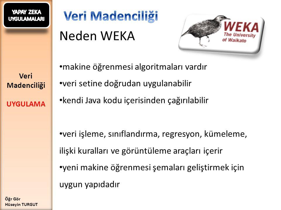 Veri Madenciliği Neden WEKA makine öğrenmesi algoritmaları vardır