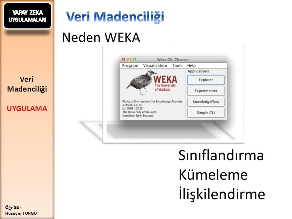 Sınıflandırma Kümeleme İlişkilendirme Veri Madenciliği Neden WEKA