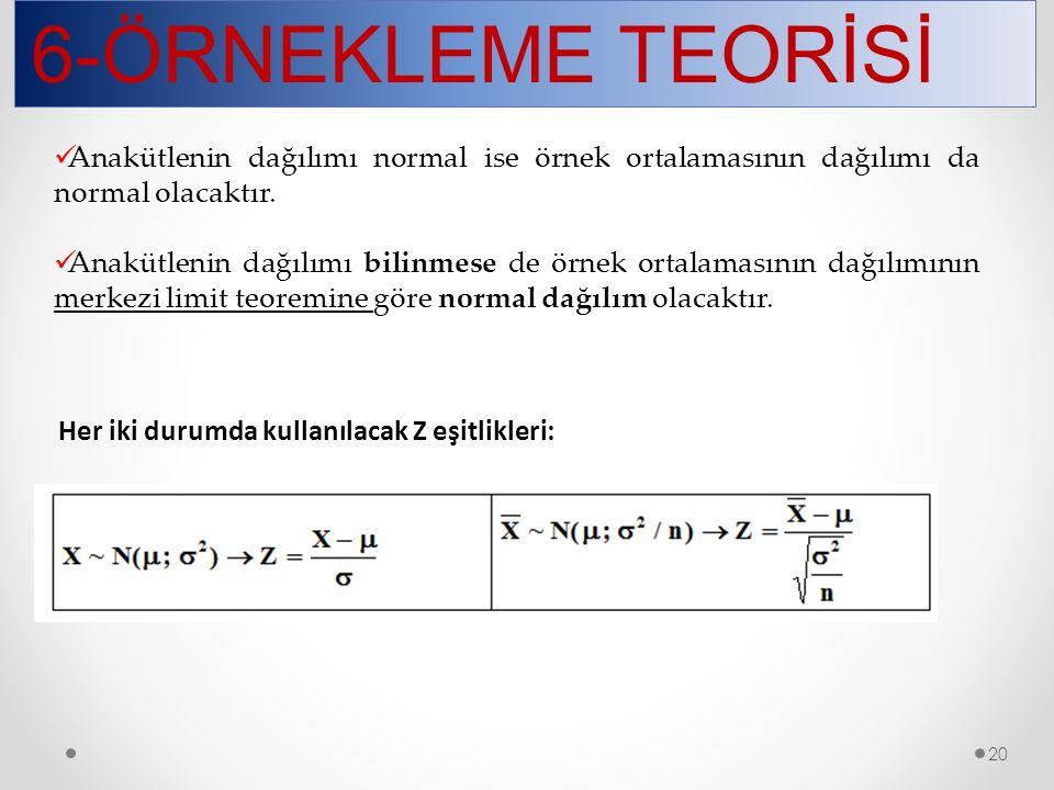 6-ÖRNEKLEME TEORİSİ Anakütlenin dağılımı normal ise örnek ortalamasının dağılımı da normal olacaktır.