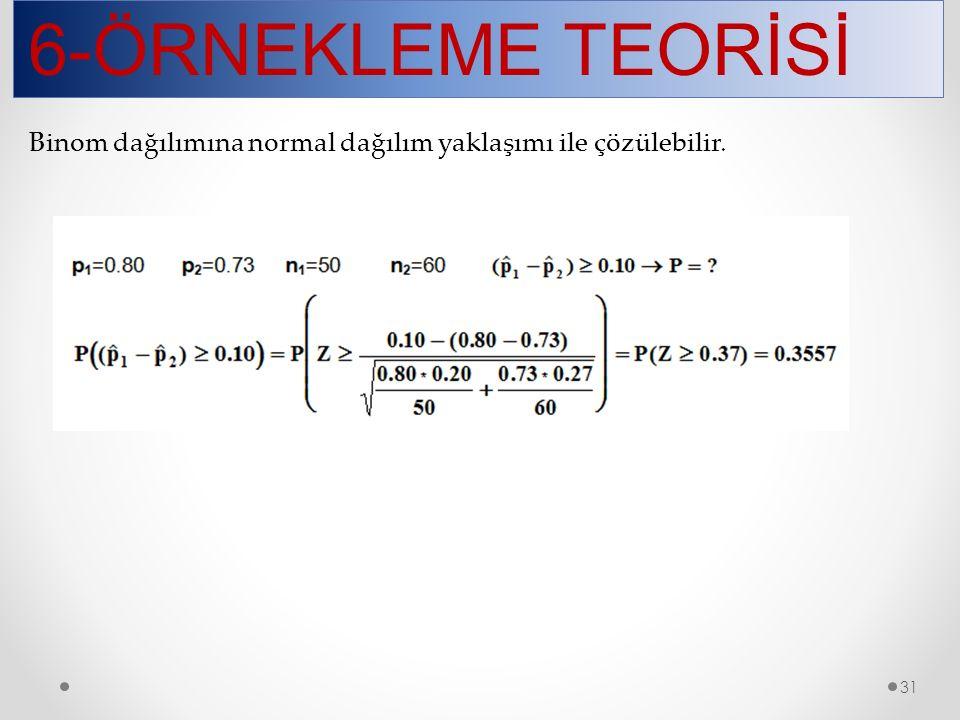 6-ÖRNEKLEME TEORİSİ Binom dağılımına normal dağılım yaklaşımı ile çözülebilir.