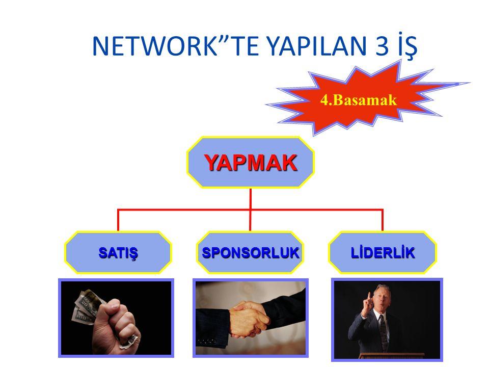 NETWORK TE YAPILAN 3 İŞ 4.Basamak YAPMAK SATIŞ SPONSORLUK LİDERLİK