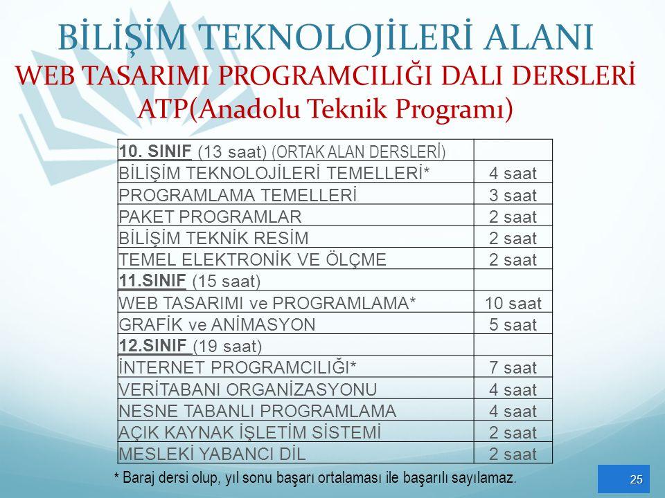 BİLİŞİM TEKNOLOJİLERİ ALANI WEB TASARIMI PROGRAMCILIĞI DALI DERSLERİ ATP(Anadolu Teknik Programı)