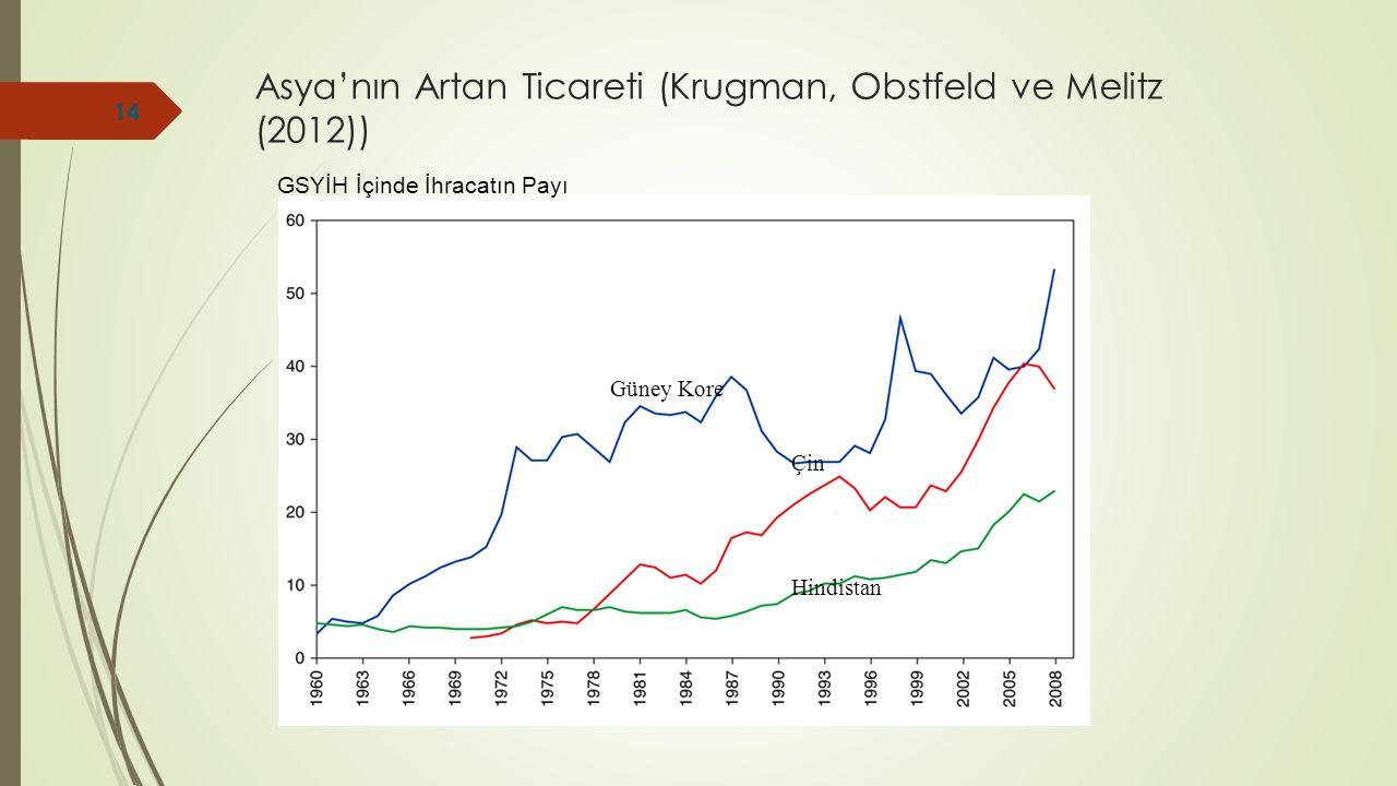 Asya'nın Artan Ticareti (Krugman, Obstfeld ve Melitz (2012))
