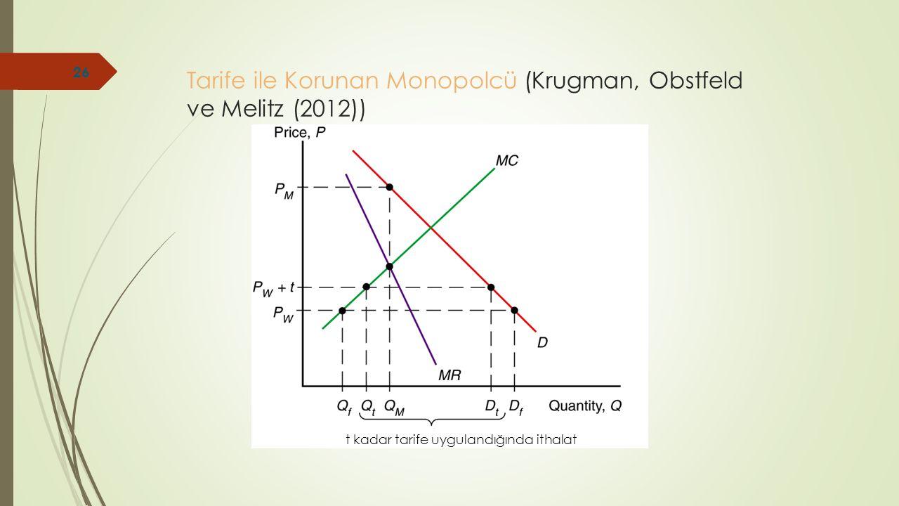 Tarife ile Korunan Monopolcü (Krugman, Obstfeld ve Melitz (2012))