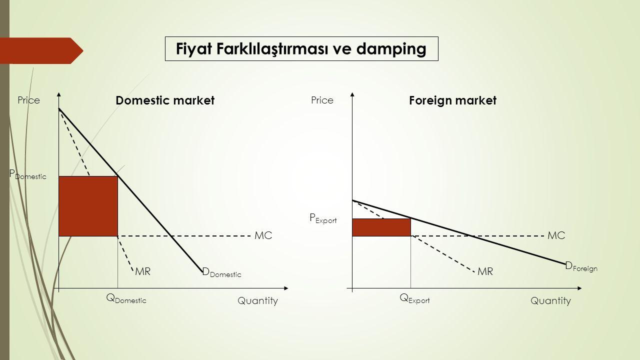 Fiyat Farklılaştırması ve damping